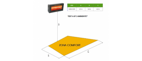 Infražiarič  – VARMA 400 FMC 1,5/2kW, V400 1,5 KW